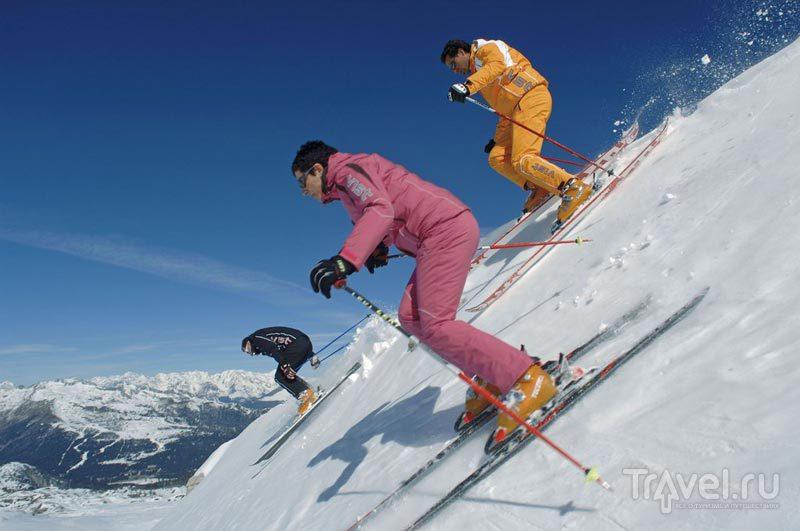Инструкция катания на горных лыжах